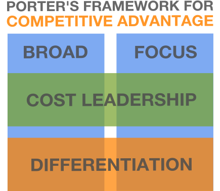 the success of differentiation strategy in toyota company The only way a brand becomes successful is through implementing a smart differentiation strategy there are many options of differentiating a brand, depending on the company's internal capabilities and competitive environment.