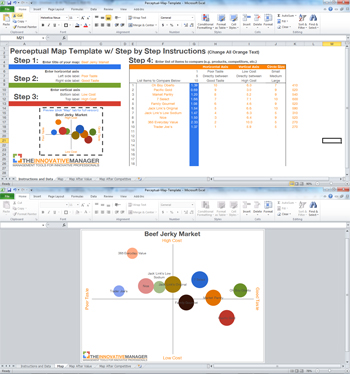 perceptual map template powerpoint - downloads ignition framework