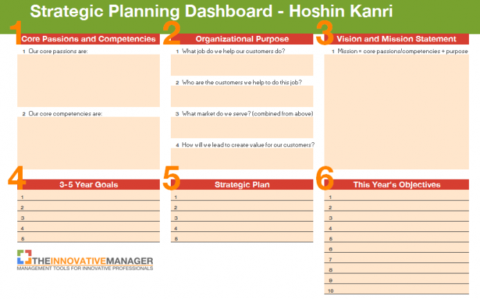 Strategic-planning-dashboard