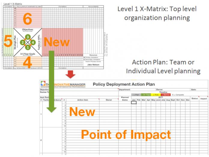strategic-planning-process-diagram-1-layer