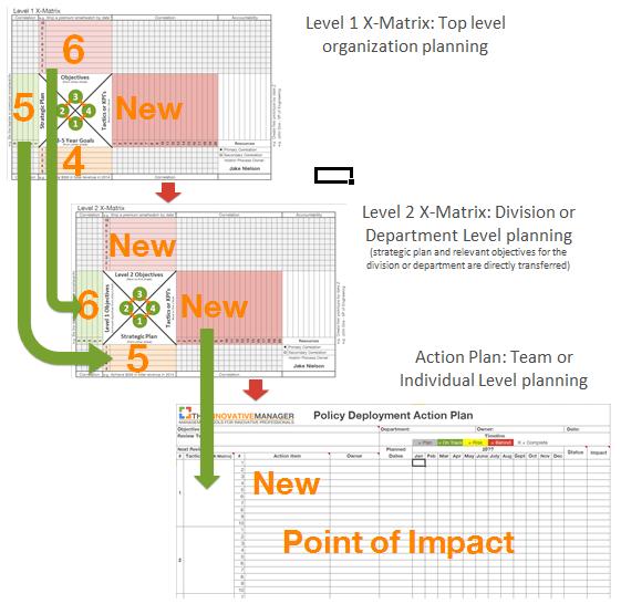 strategic-planning-process-diagram