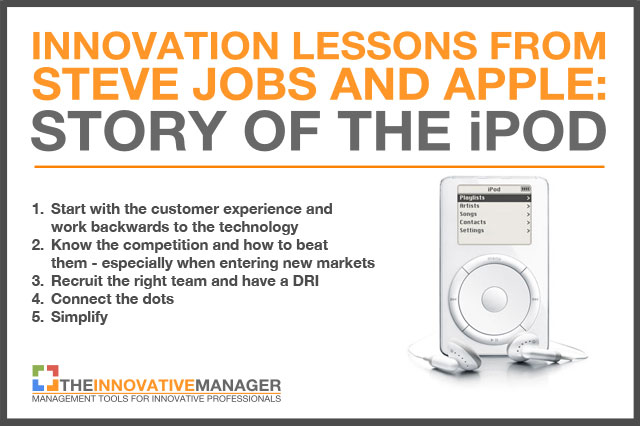 ipod to ipad innovation and entrepreneurship at apple case study Apple versu s android: innovation in smartphone ecosystems draw on a comparative case study of two smartphone the ipad based on the same touch-based.