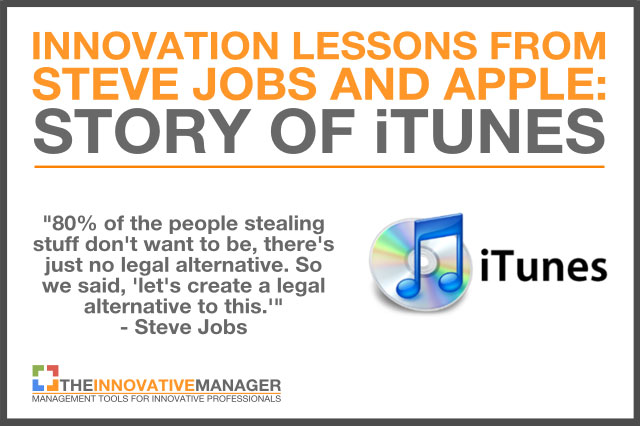 case 3 strategic leadership and innovation at apple inc Does apple's changing business model mean we lay a foundation for addressing these issues in the case of apple inc innovation demands the strategic.