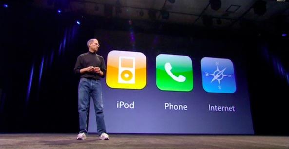 January-2007-iPhone-introduction-iPod-phone-Internet-device-slide