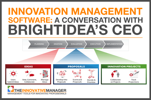 great home automation ideas with Innovation Management Software Conversation Brightideas Ceo Matthew Greeley on The Digital Marketing Landscape 2 Views further Top 5 Inter  Things Iot Infographics moreover Bathroom together with C0119 furthermore Pictures Of Nice Bathrooms.
