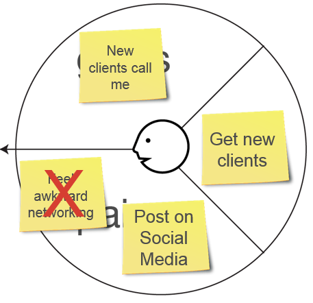 customer-profile-canvas-example