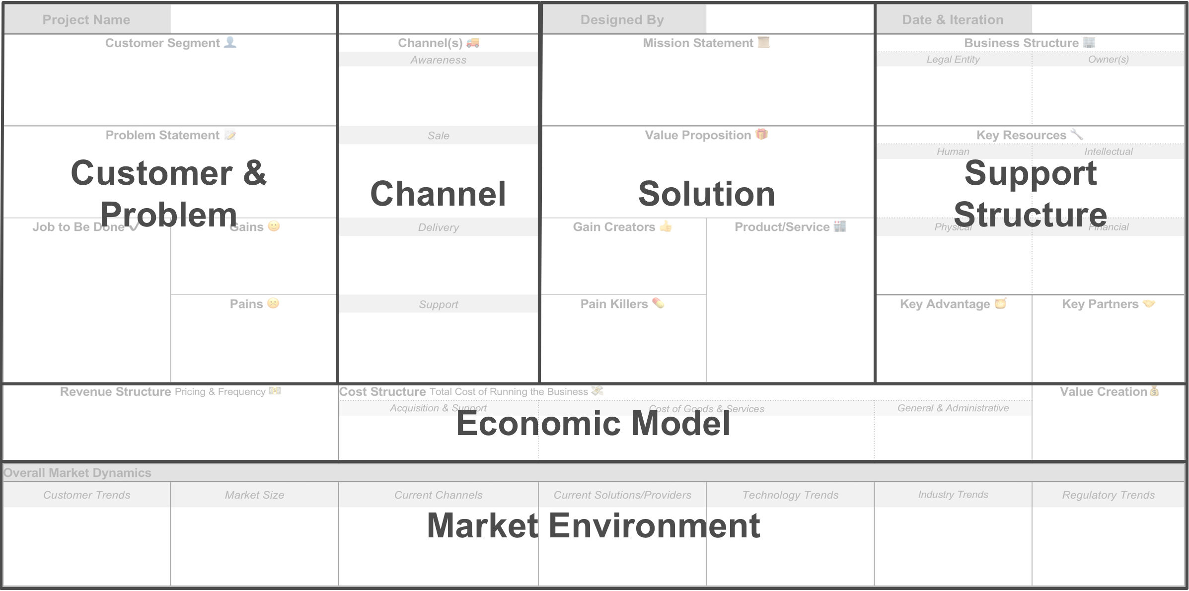 Innovators Canvas 3 Overview