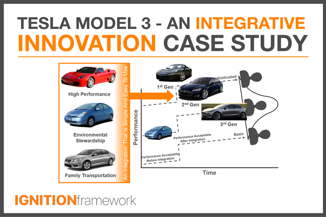 Tesla Model 3 - An Integrative Innovation Case Study