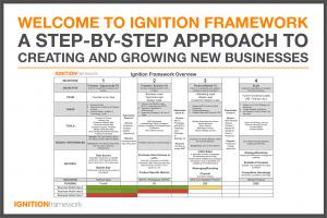 Ignition Framework Frame1