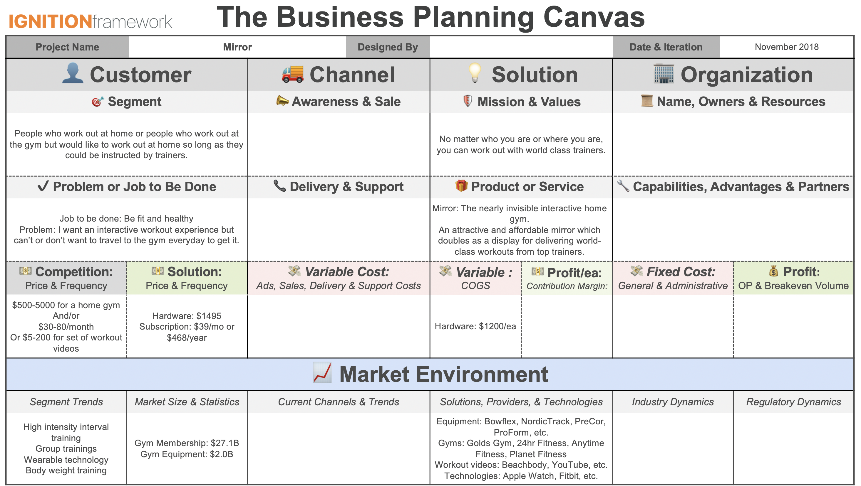 Business Planning Canvas w Customer and Solution Filled Out