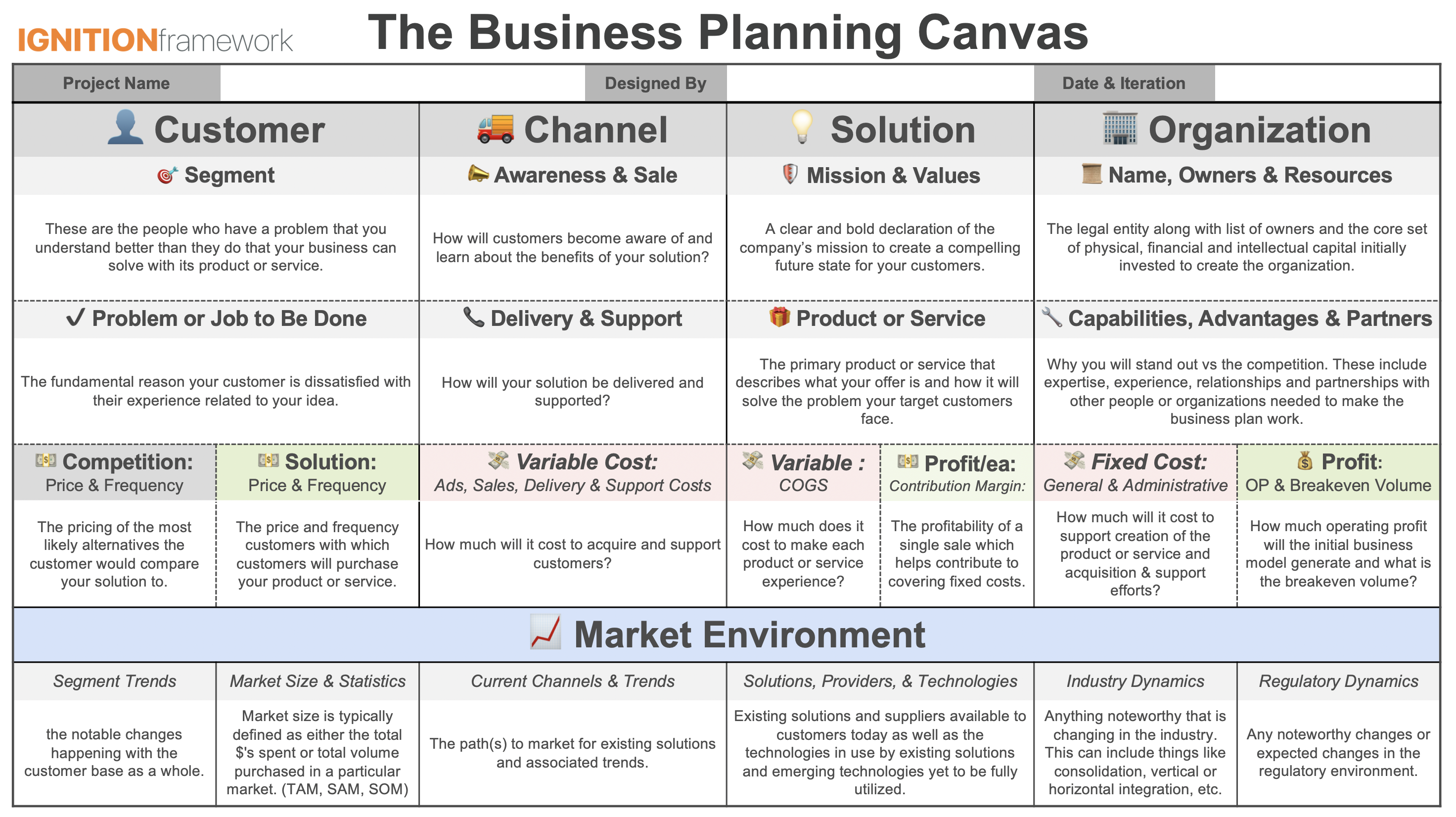 Business Planning Canvas w Explanations